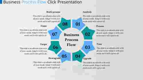 The Miracle Of Powerpoint Process Flow Template.