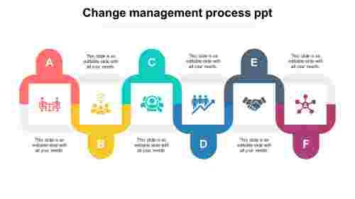 ChangemanagementprocessPPT-Circledesigns