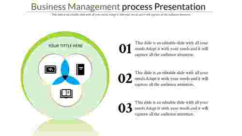 Business process management slide steps