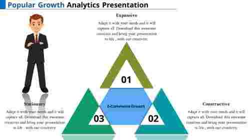 Growth%20Analytics%20Popular%20PowerPoint%20Templates%20Slide