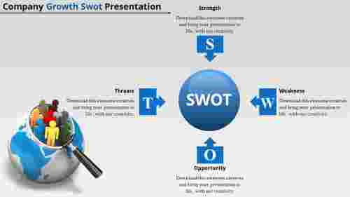 swot analysis powerpoint presentation download-company -swot-4-blue