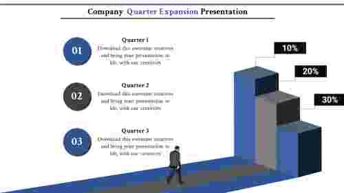 annual report presentation powerpoint - Stairs model