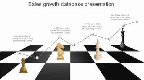 sales growth strategy presentation - Chess board model