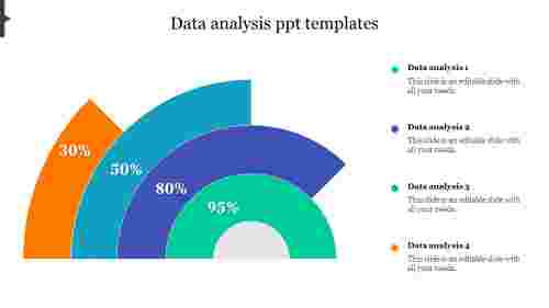 Ceative data analysis powerpoint templates