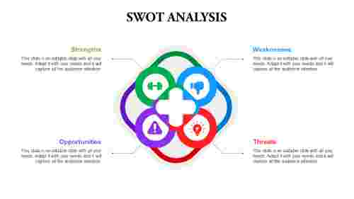 Hexagon shaped SWOT Analysis PowerPoint for Business