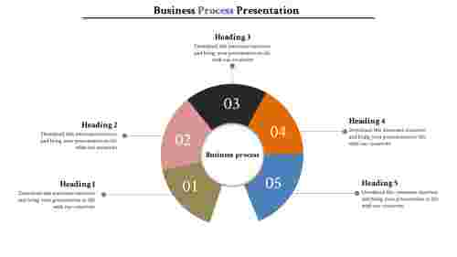 Amazing FREE Business Process Template PowerPoint