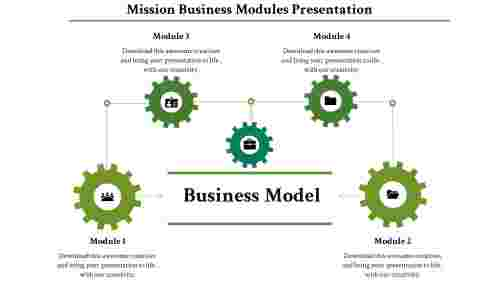 business model presentation template