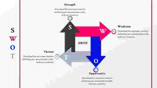 Template swot PowerPoint-Arrow model