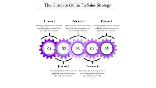 Horizontal Gear Wheels Powerpoint Presentation On Sales Strategy