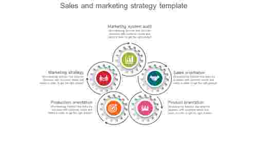 Sales And Marketing Strategy Template Process Model