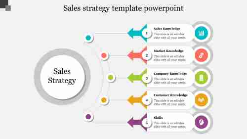 sales strategy template powerpoint-Gear model