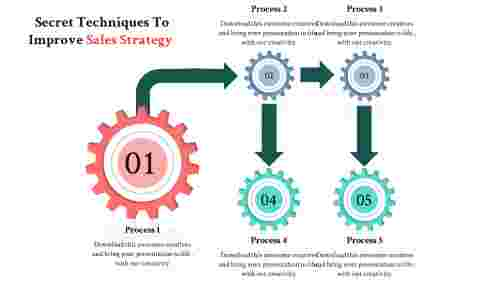 Sales Strategy Presentation - Wheel model