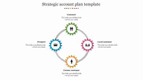 strategicaccountplantemplate-Gearmodel