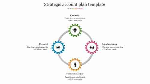 strategic%20account%20plan%20template%20-%20Gear%20model
