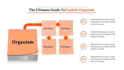 Organism biology powerpoint presentation template