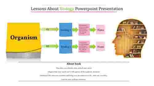 biology powerpoint presentation templa