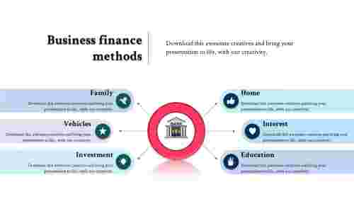 AmazingBusinessFinancePowerPointTemplate