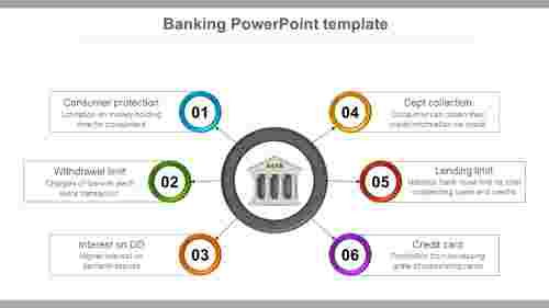 CircularspokesbankingPowerPointtemplates