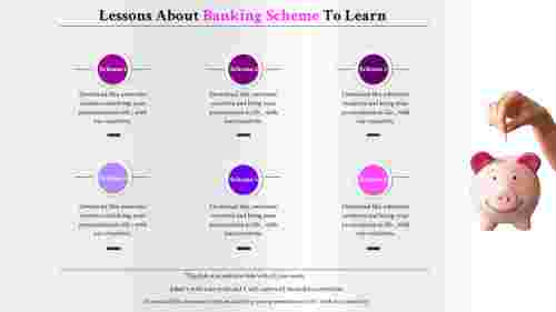 Good things about banking presentation template