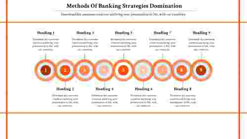 bank presentation template-banking strategies-9-orange