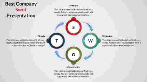 Circular SWOT Analysis PowerPoint Presentation