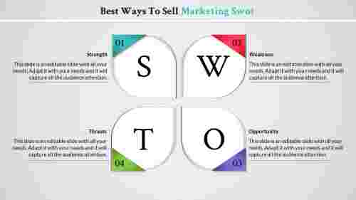 marketing swot analysis template-Leaf model