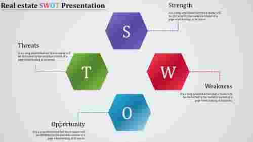 swot analysis powerpoint presentation download-real estate swot-4-multi color