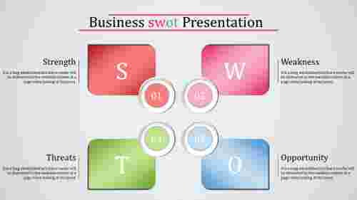 swot analysis presentation template - Four stages