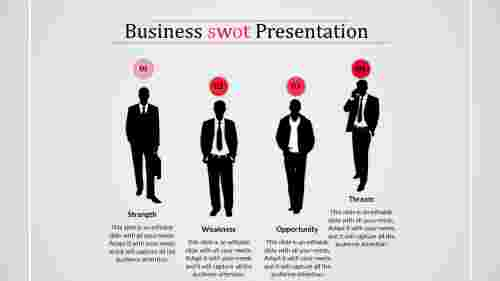 Business Facts SWOT Analysis Presentation Template