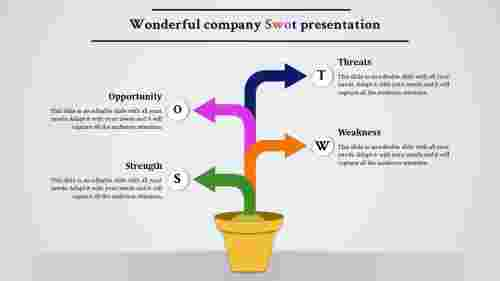 swot PowerPoint slide-Tree model