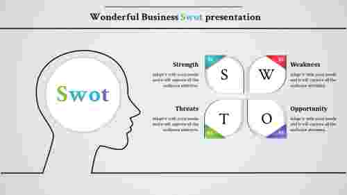 Interactive SWOT PowerPoint template download-AI model