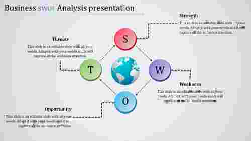 visualize business SWOT analysis template