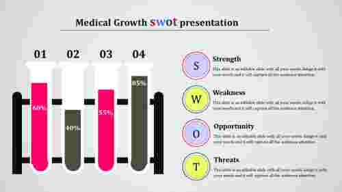 swot analysis presentation template for medical growth