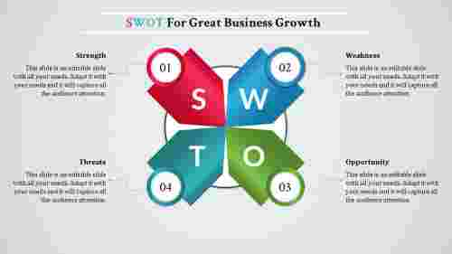 SWOT presentation template-Arrow model