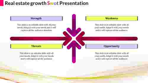 Trending SWOT analysis template PowerPoint