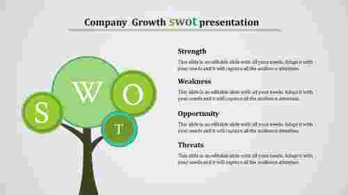 Growing SWOT analysis template PPT