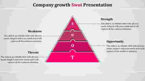 Structural SWOT template PowerPoint