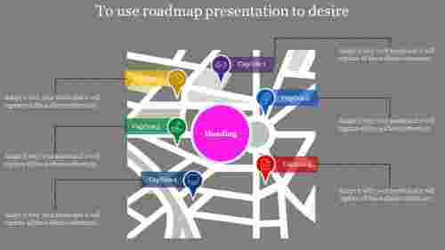 roadmap presentation-To use roadmap presentation to desire