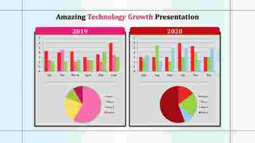 GrowthoftechnologyPPTtemplate