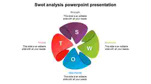 Awesome Swot Analysis Powerpoint Presentation
