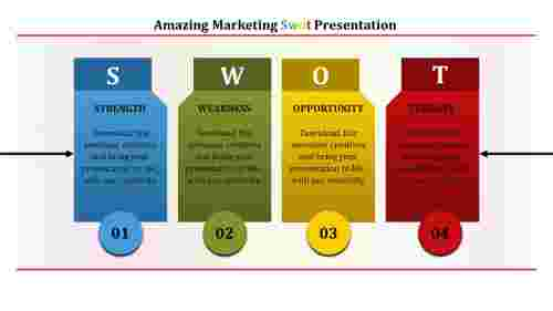 Best methodology marketing SWOT Analysis Template presentation