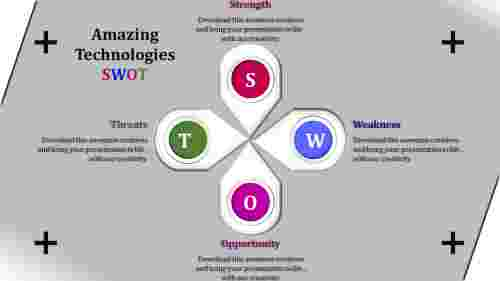 Editable Business SWOT Analysis Template