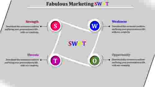 Spatial SWOT analysis PowerPoint presentation