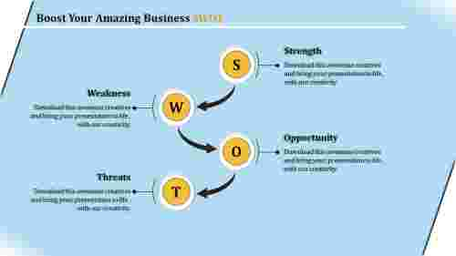Linked SWOT analysis template powerpoint