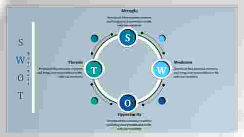 SWOT analysis PowerPoint presentation-Cyclic model