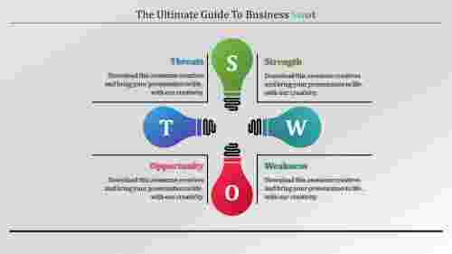 business SWOT analysis template idea