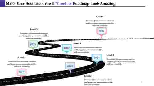 Curved Model Road Map For PPT