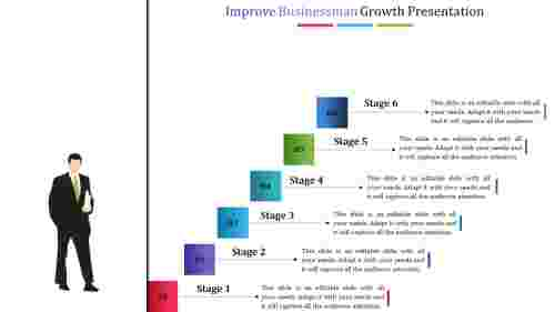 StagesOfBusinessMarketingPlanPowerpointPresentation