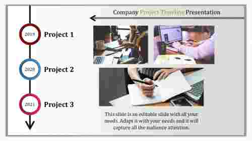 project plan timeline template screwed