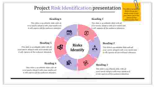 risk management powerpoint presentatio